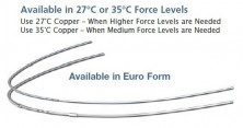 TruFlex Copper - Nickel Titanium Euro Form .018